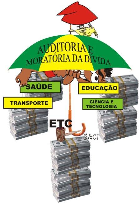 O Saci se escondeu para que certos economistas da UFBA não pensarem que tem o dedo dele nessa lição básica de economia...