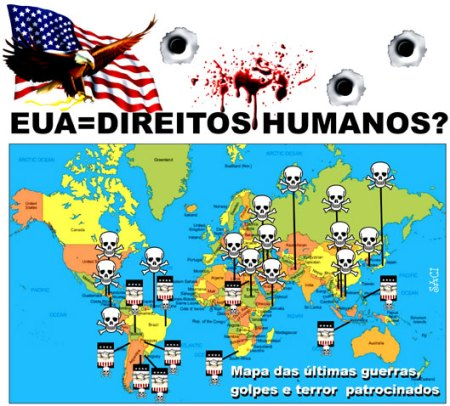 EUA-and-human-rights