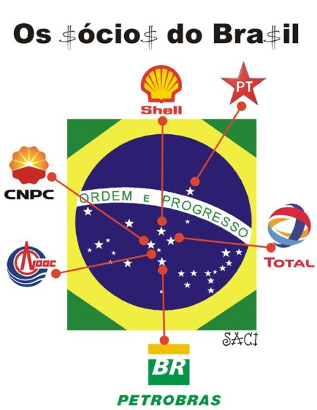 SÓCIOS-DO-BRASIL