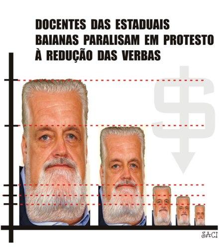 REDUÇAO-DE-VERBAS