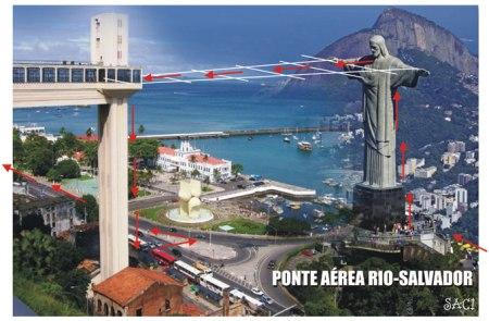 Ponte-Salvador-Rio