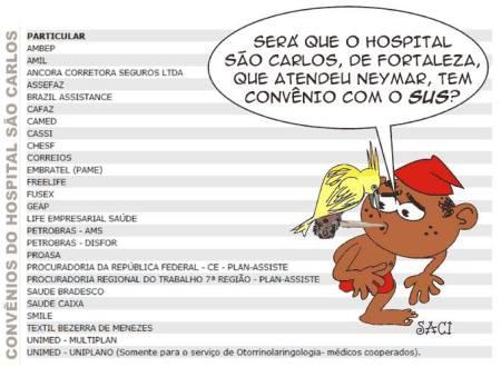 HOSPITAL SÃO CARLOS