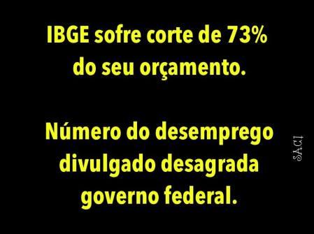 IBGE estrangulado