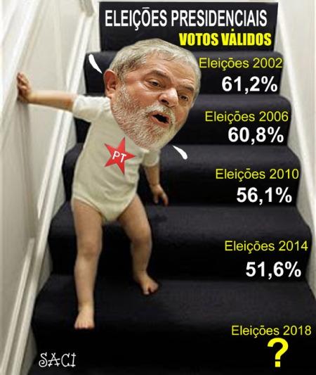 Votos-válidos-2018