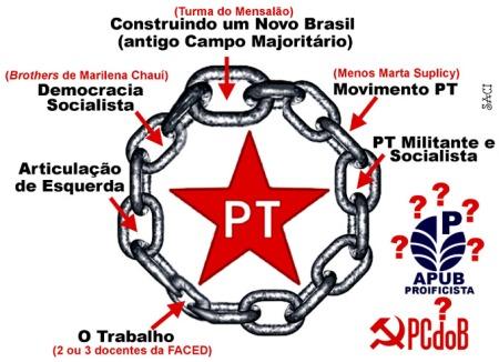ESQUERDIZAÇÃO-APUB-2015