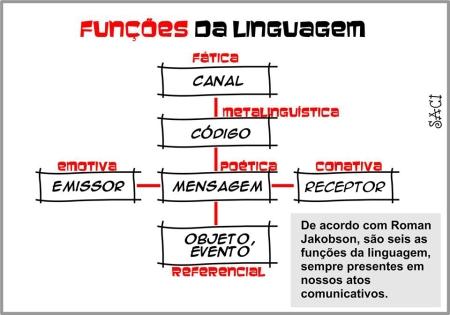 funcoes-da-linguagem-16